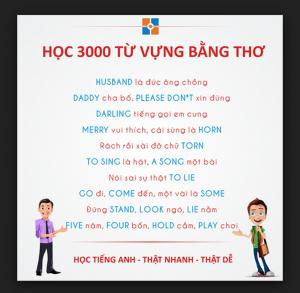 hoctiengAnh-tholucbat